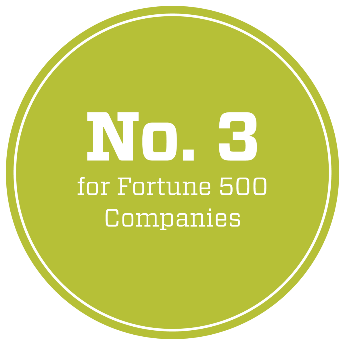 No. 3 for Fortune 500 companies