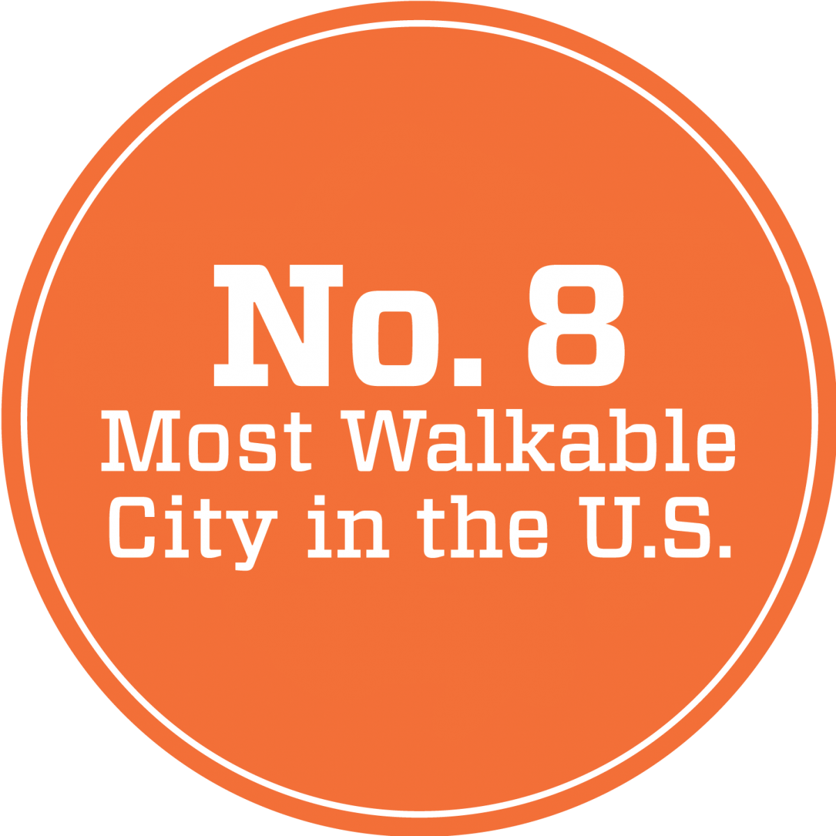 #8 most walkable city in the U.S.